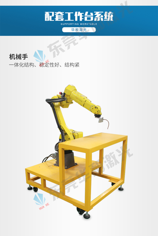 光纤传输激光焊接机_11.jpg